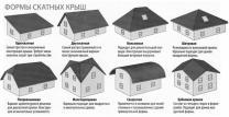 Кровельные работы по Оренбургской области.