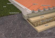Профессиональная укладка тротуарной плитки.    фото 4 из 4
