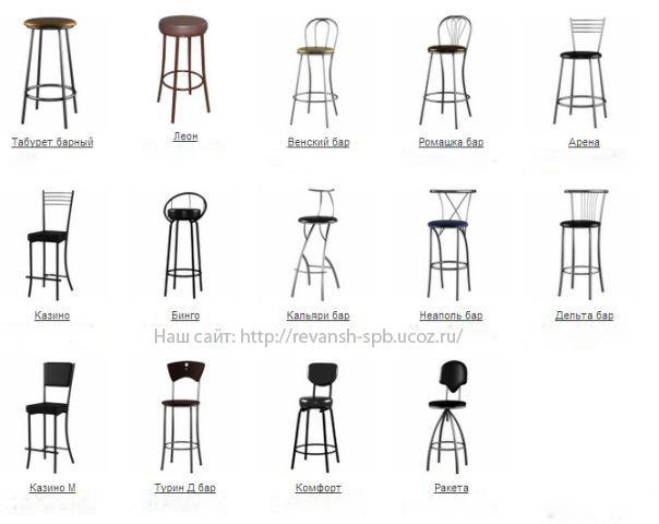 Барные стулья и табуреты, модели готовые и на заказ. | фото 1 из 5