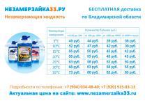 Продажа незамерзайки во Владимире | фото 2 из 2