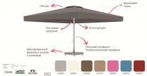 Зонты от солнца | фото 2 из 3