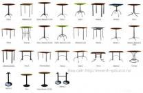 Вся мебель для кафе, баров и ресторанов от производителя. | фото 6 из 6