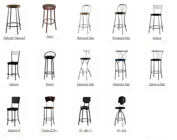 Барные стулья металлические   фото 1 из 6