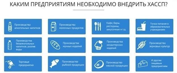 Контроль качества продуктов питания (ХАССП) (ISO) 22000   фото 1 из 3